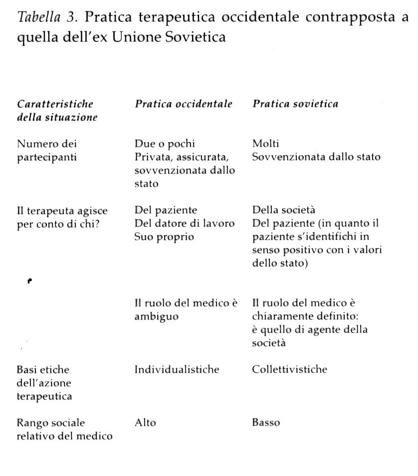 e8fc6193fd L'importanza della riservatezza nel rapporto fra medico e paziente